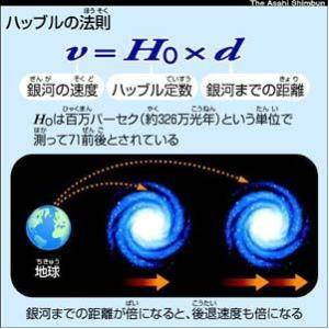 宇宙の謎と神秘